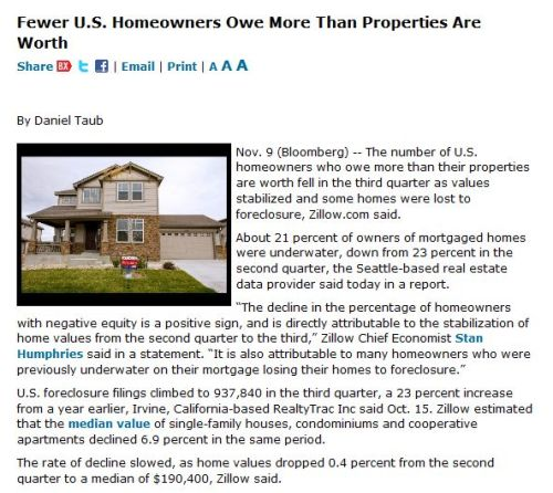 Bloomberg - fewer houses upside down in Nov 09