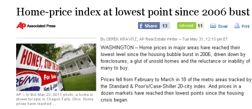 Homeprice_index_at_lowest_poin